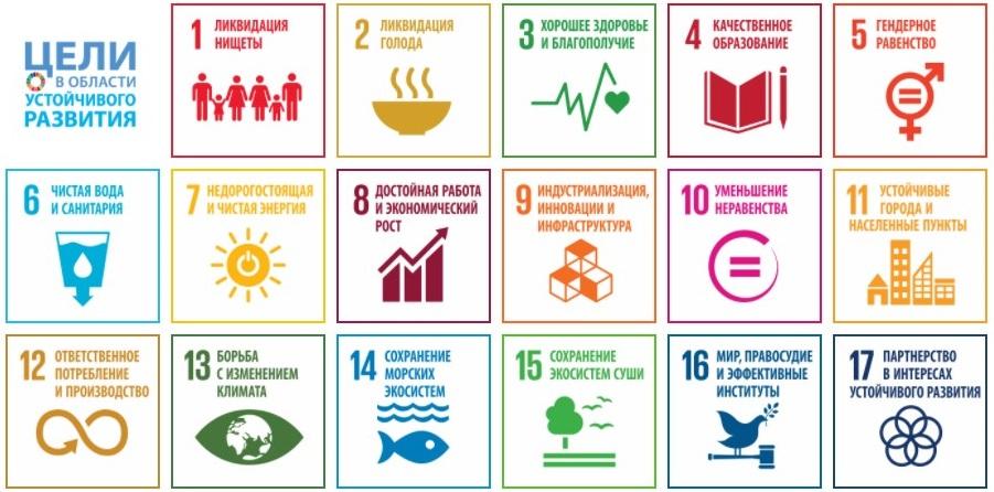 В интернете запустили онлайн-кампанию о целях устойчивого развития ООН