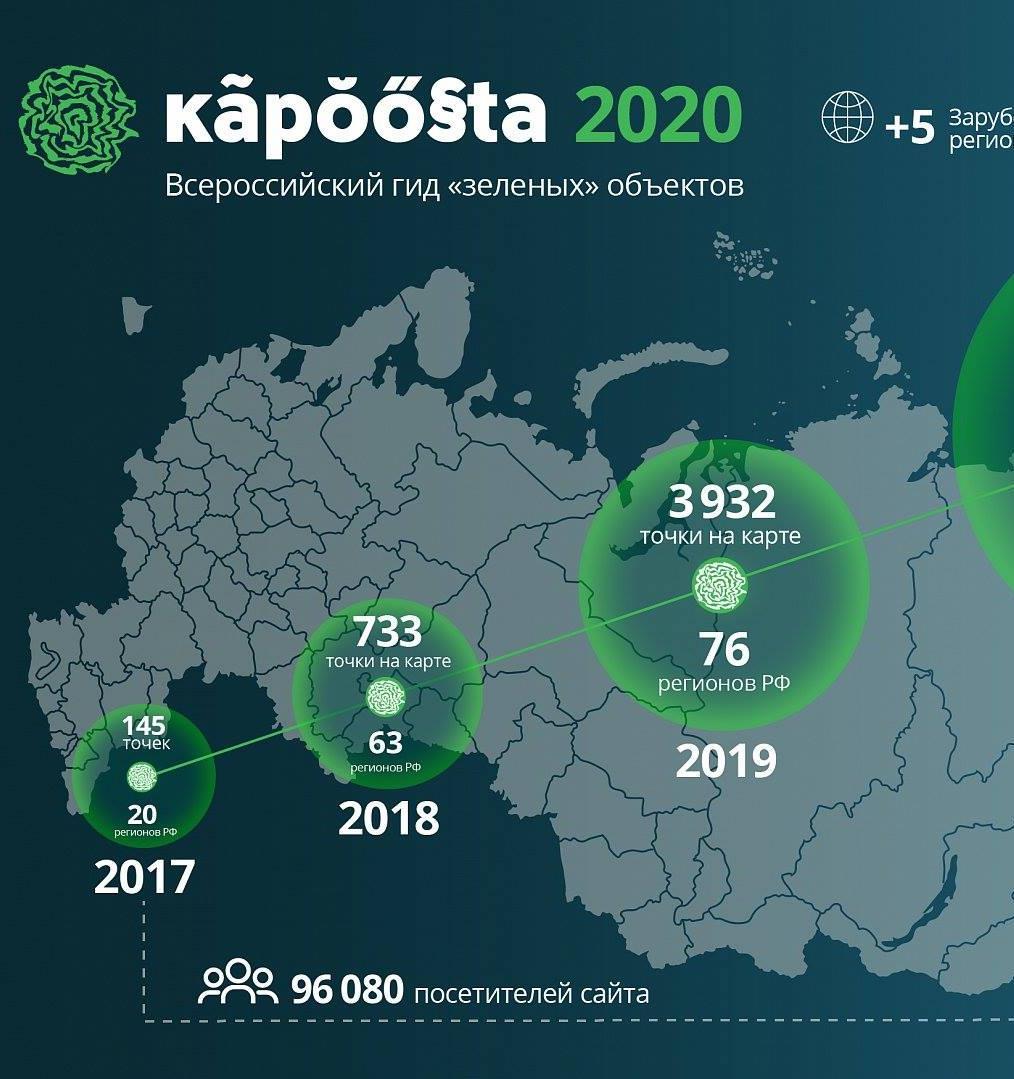 10000 точек «зеленого» бизнеса объединились на всероссийской карте