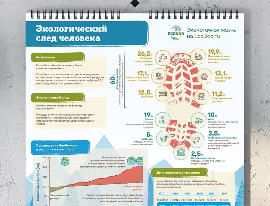 Календарь ответственного потребления на 2020 год появился в продаже