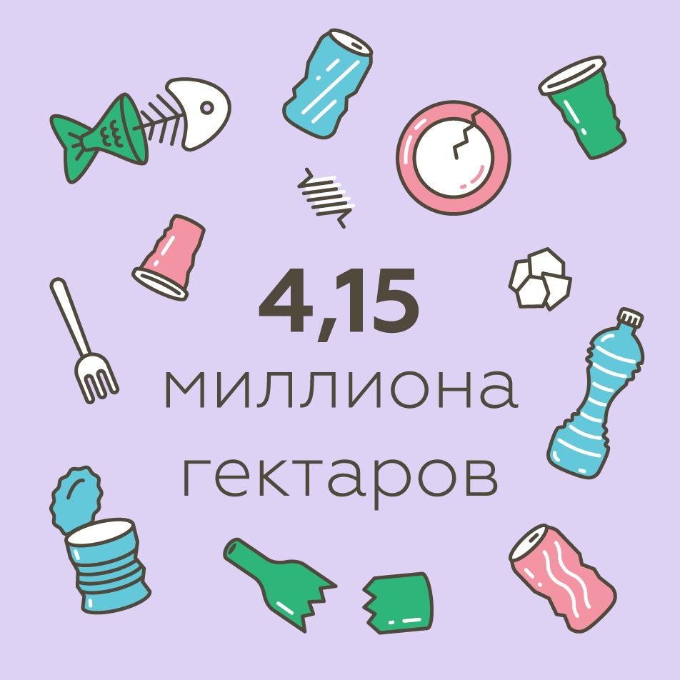 Цифра дня: 4,15 миллиона гектаров занимают российские свалки