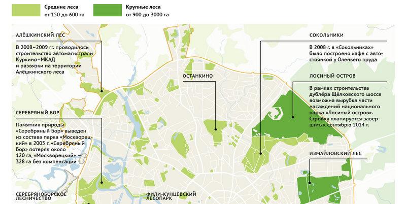 «РИА-Новости» выпустили инфографику вырубленных лесов