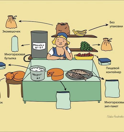 Instagram дня: экологические комиксы от Наталии Захаровой