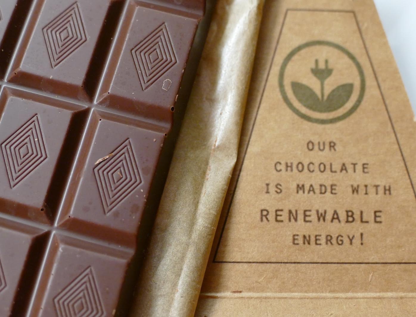 Что такое экомаркировки для возобновляемой энергии